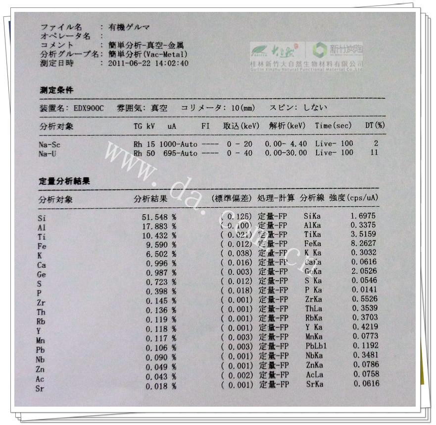 有机锗陶粒-日本测试报告.jpg